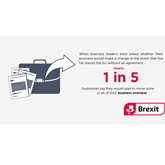 BCC: New survey shows potential impact of a 'no-deal' Brexit on UK business investment, recruitment intentions