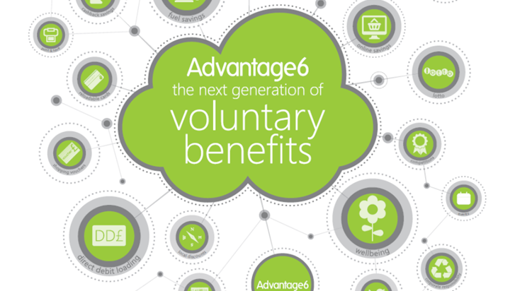 Voluntary Rewards and Benefits for employees